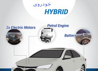 خودروهای هیبرید چگونه کار می کند