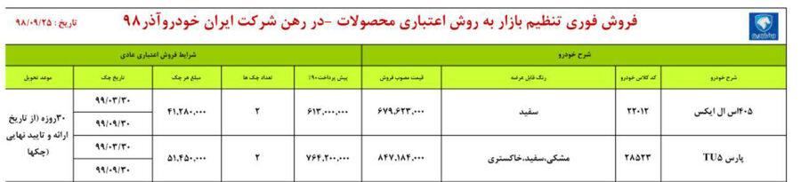 شرایط فروش ایران خودرو 405 اس ال ایکس slx و پارس Tu5