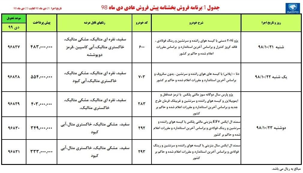 شرایط فروش و خرید محصولات ایران خودرو در اصفهان