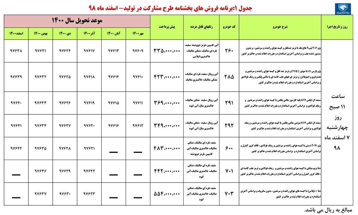 شرایط فروش و قیمت خرید ایران خودرو اسفند ماه
