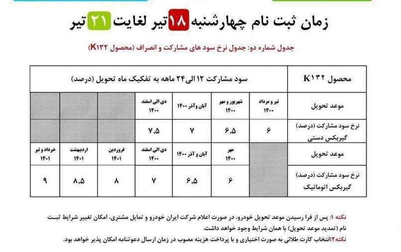 شرایط فروش و قیمت خرید ایران خودرو