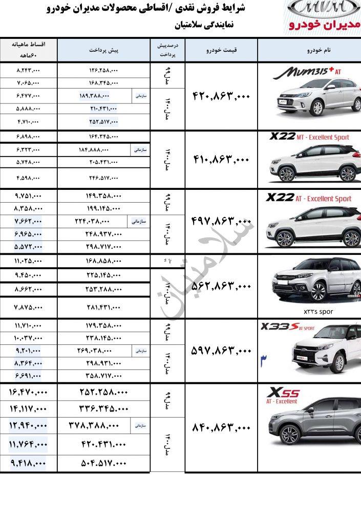 شرایط فروش اقساطی محصولات مدیران خودرو