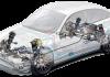 دمپرهای جدید خودروهای الکتریکی
